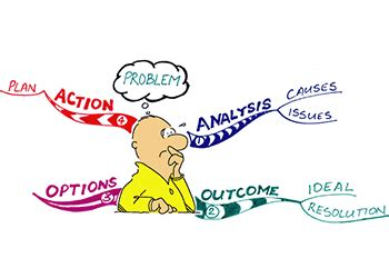 Creative problem solving and decision making examples